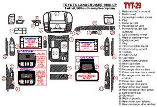 Toyota Land Cruiser 98 02 Wood Chrome Dash Trim Kit